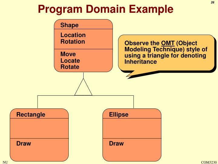 Program Domain Example