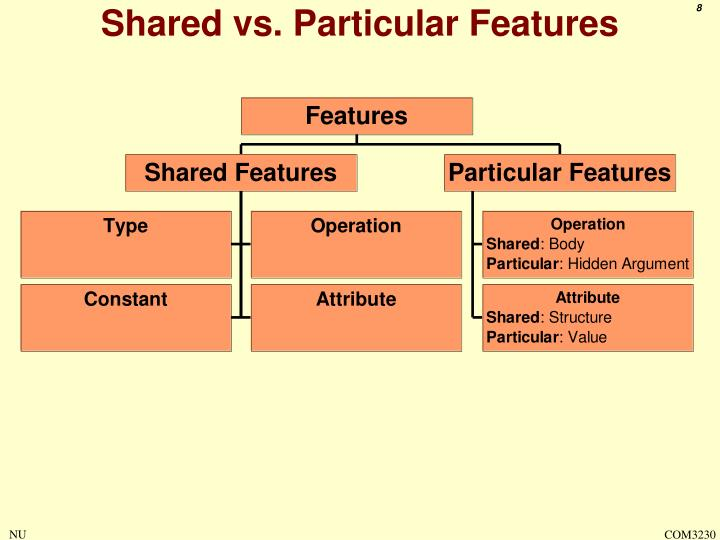 Shared vs. Particular Features