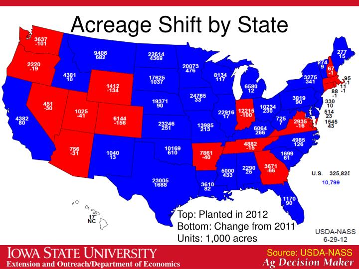 Acreage Shift by State