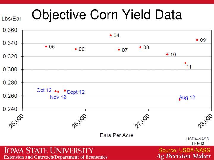 Objective Corn Yield Data