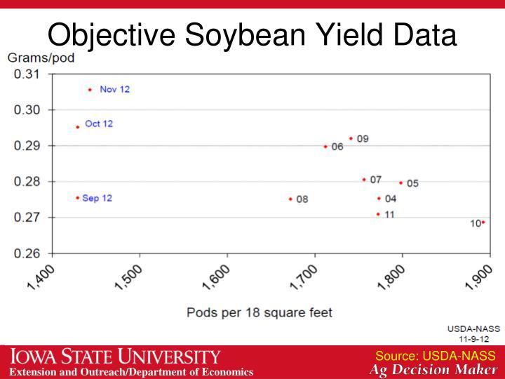 Objective Soybean Yield Data