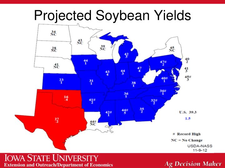 Projected Soybean Yields