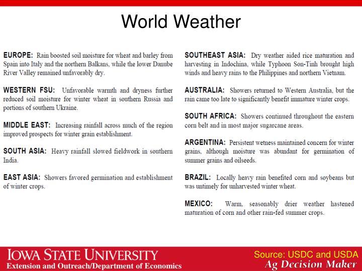 World Weather