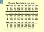 housing completions case study