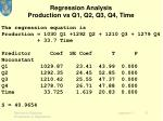 regression analysis production vs q1 q2 q3 q4 time
