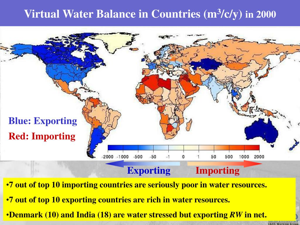 PPT - Virtual Water Trade to Japan and in the World