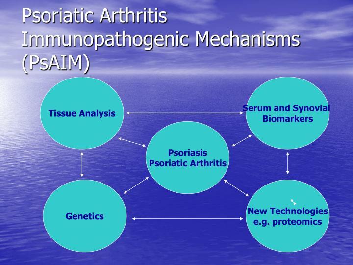 Psoriatic Arthritis Immunopathogenic Mechanisms (PsAIM)