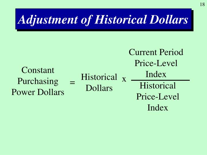 Adjustment of Historical Dollars