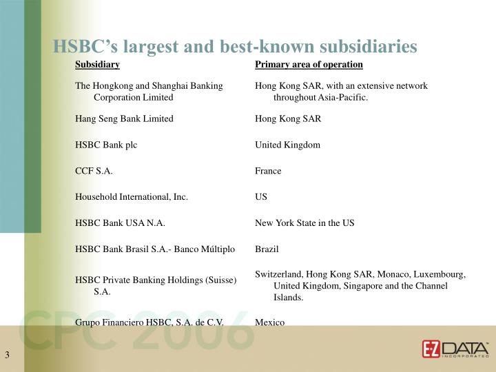 HSBC's largest and best-known subsidiaries