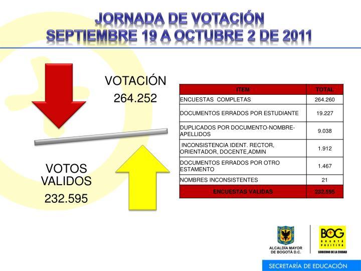 JORNADA DE VOTACIÓN