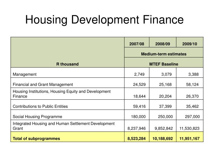 Housing Development Finance
