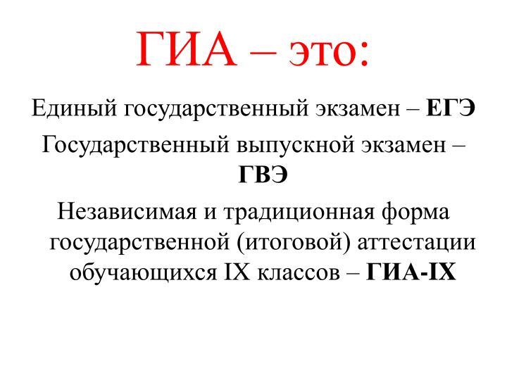 ГИА – это: