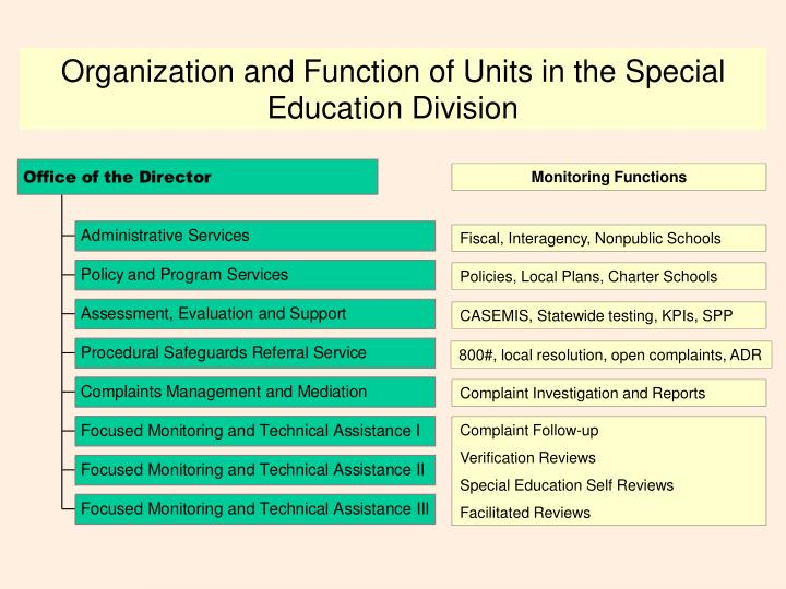 Organization and Function of Units in the Special Education Division
