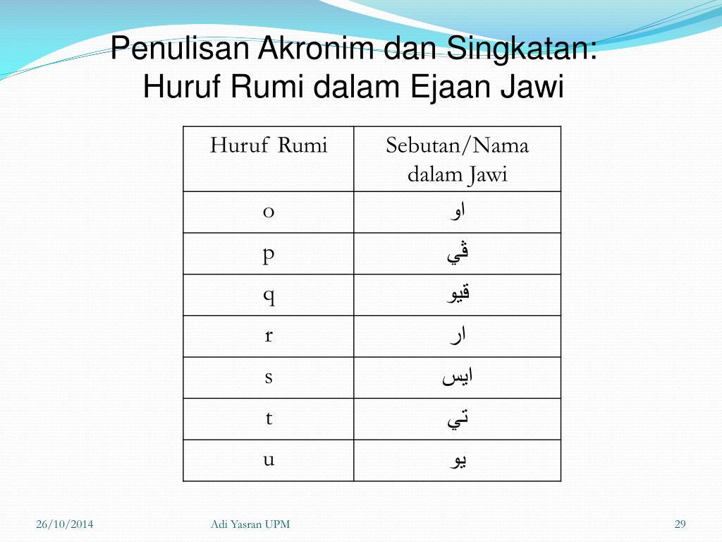 Ppt Bbm3402 Sistem Tulisan Jawi Powerpoint Presentation Free Download Id 5868385