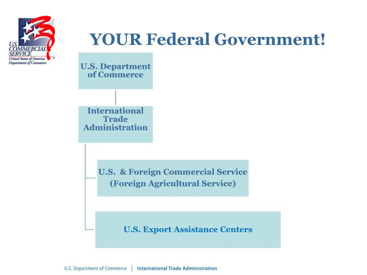 YOUR Federal Government!