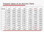 present value of an annuity table