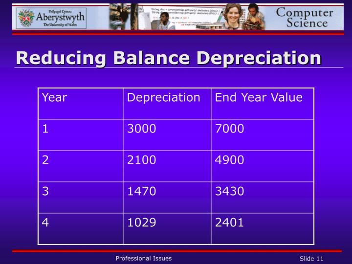 Reducing Balance Depreciation