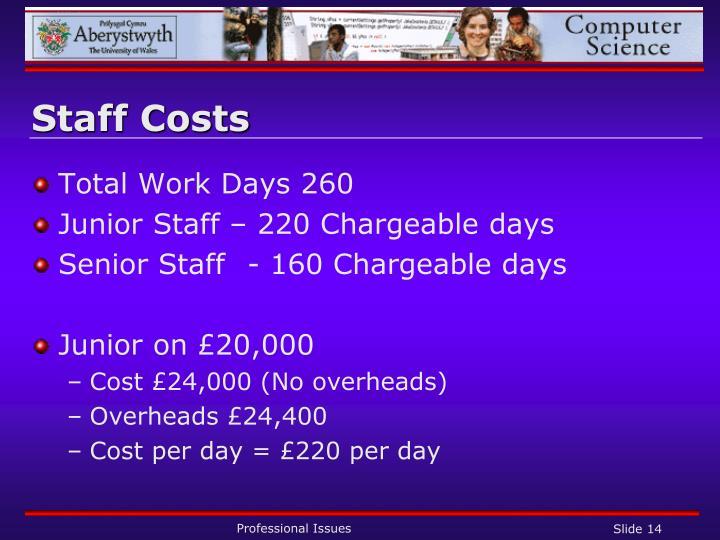 Staff Costs