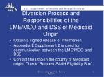 diversion process and responsibilities of the lme mco and dss of medicaid origin
