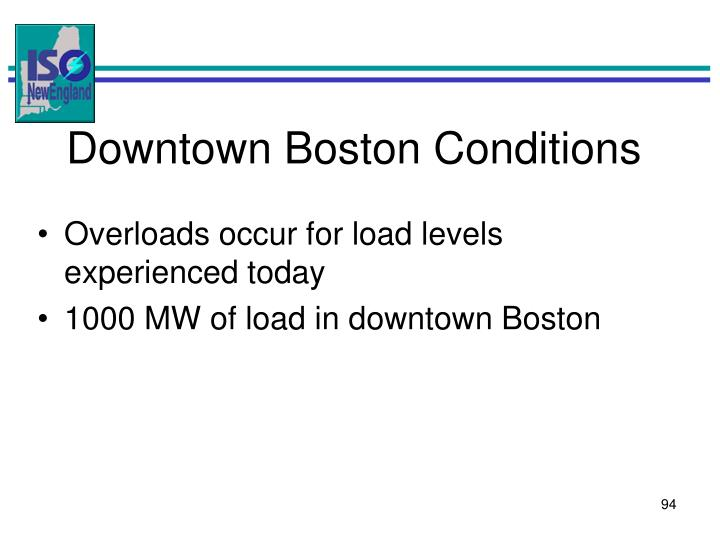 Downtown Boston Conditions