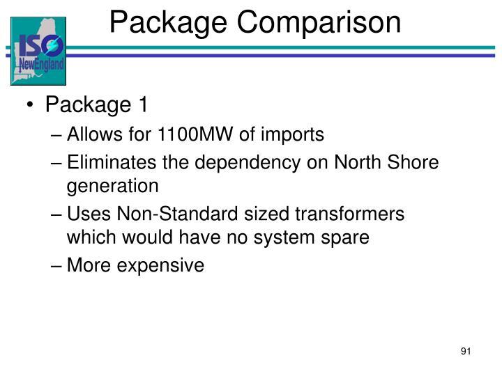 Package Comparison