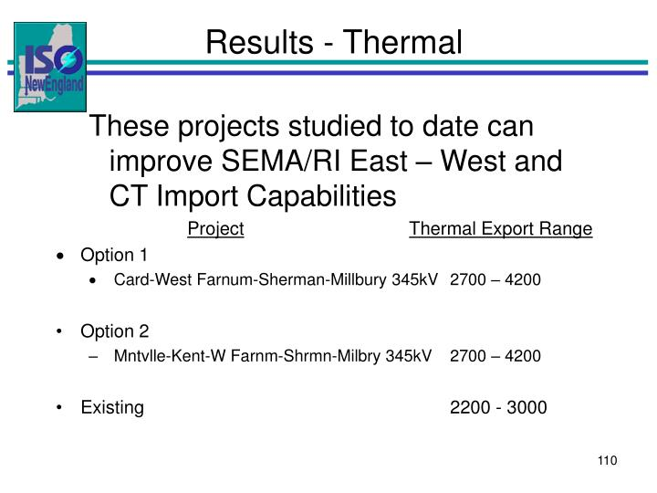 Results - Thermal