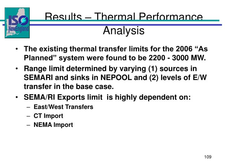 Results – Thermal Performance Analysis