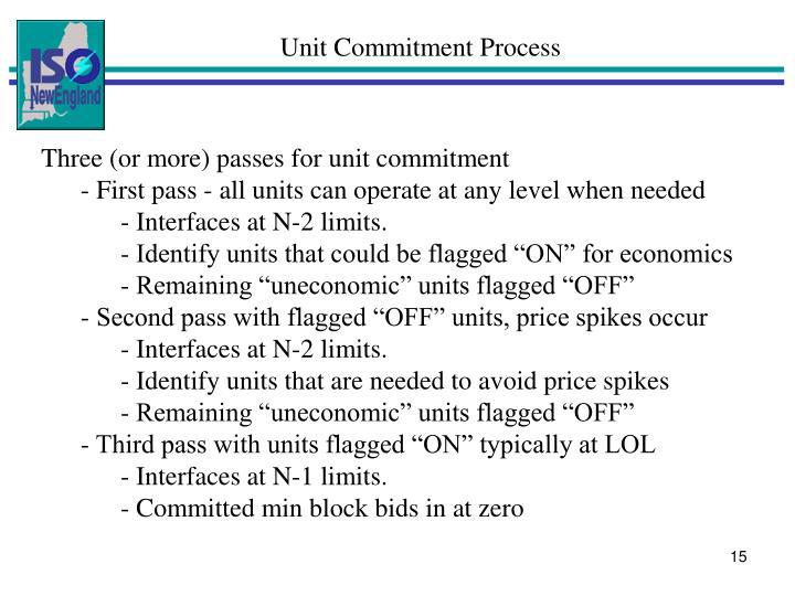 Unit Commitment Process