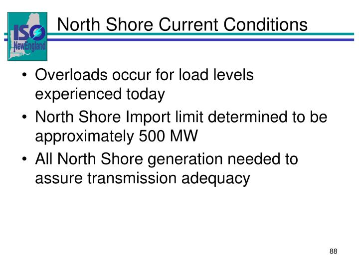 North Shore Current Conditions