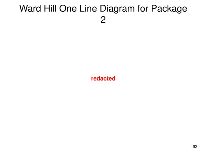 Ward Hill One Line Diagram for Package 2