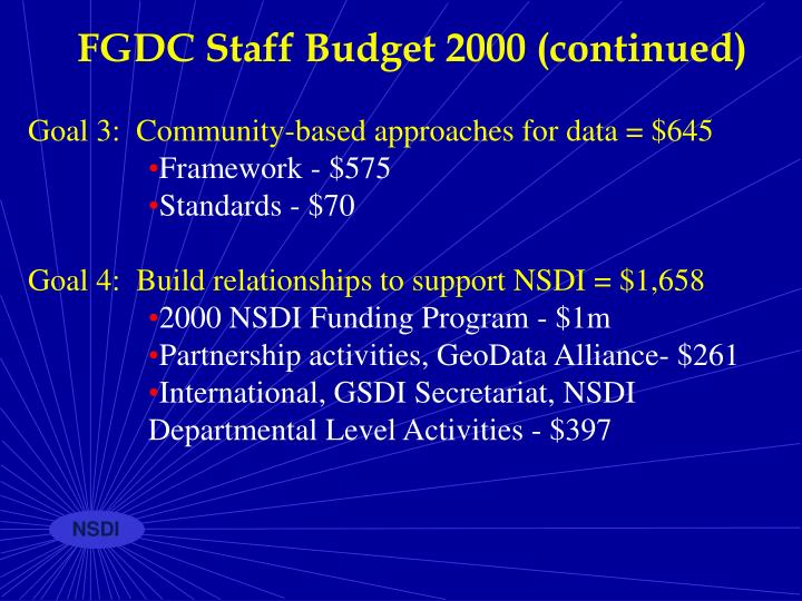 FGDC Staff Budget 2000 (continued)