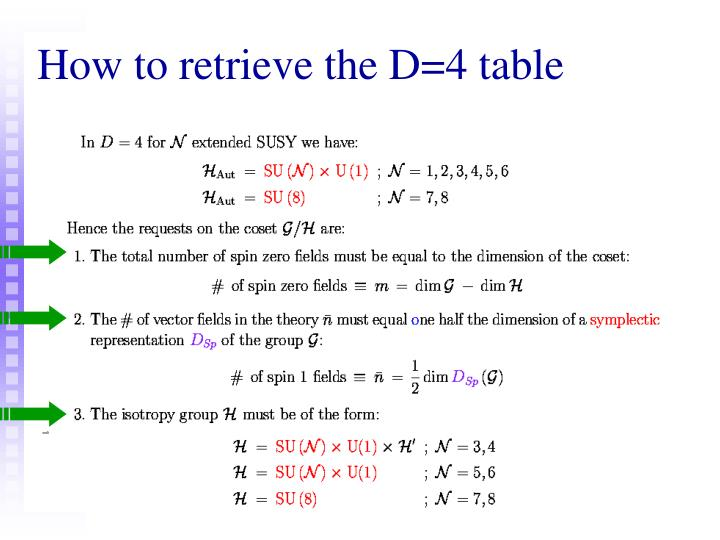 How to retrieve the D=4 table