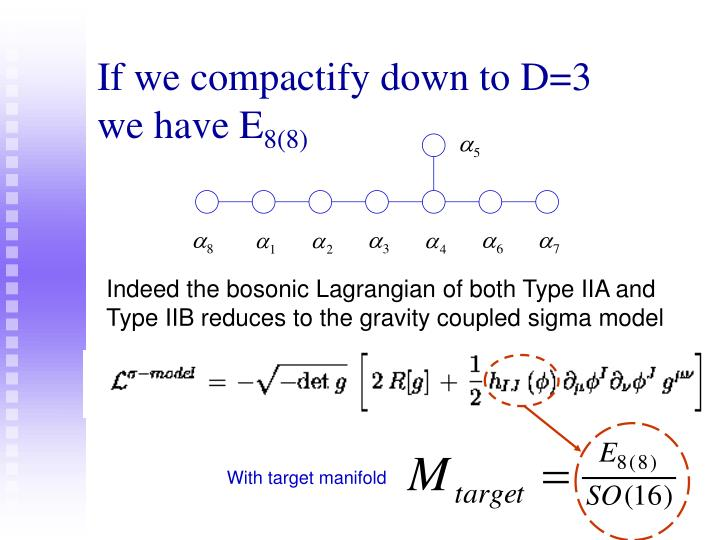 If we compactify down to D=3