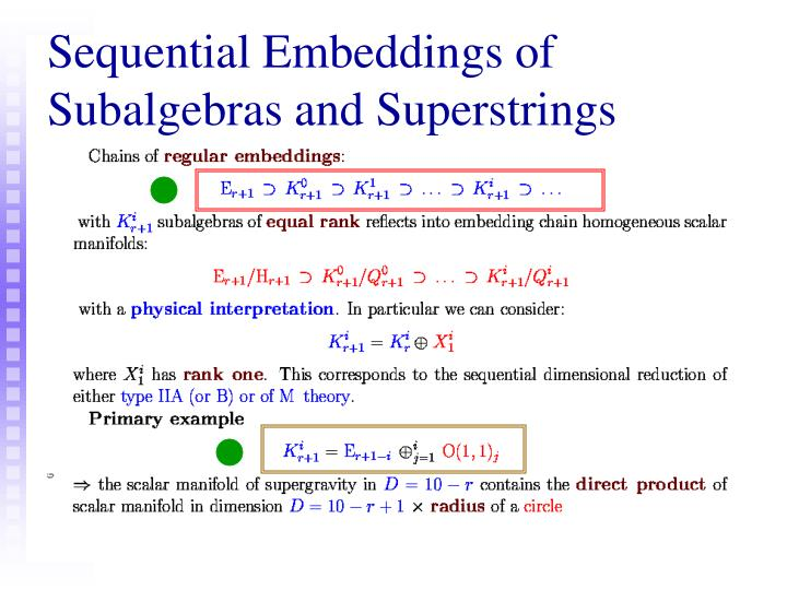 Sequential Embeddings of Subalgebras and Superstrings
