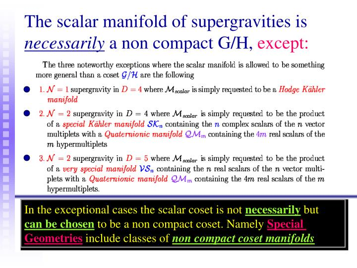 The scalar manifold of supergravities is