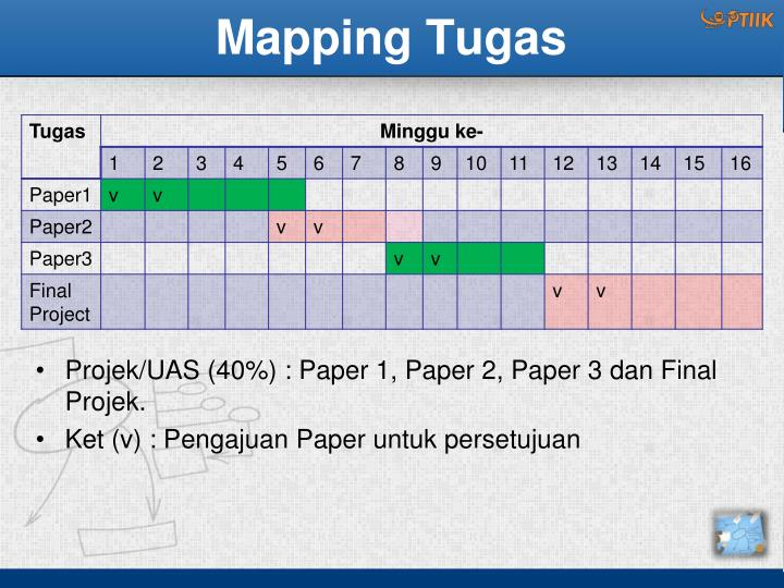 Mapping Tugas