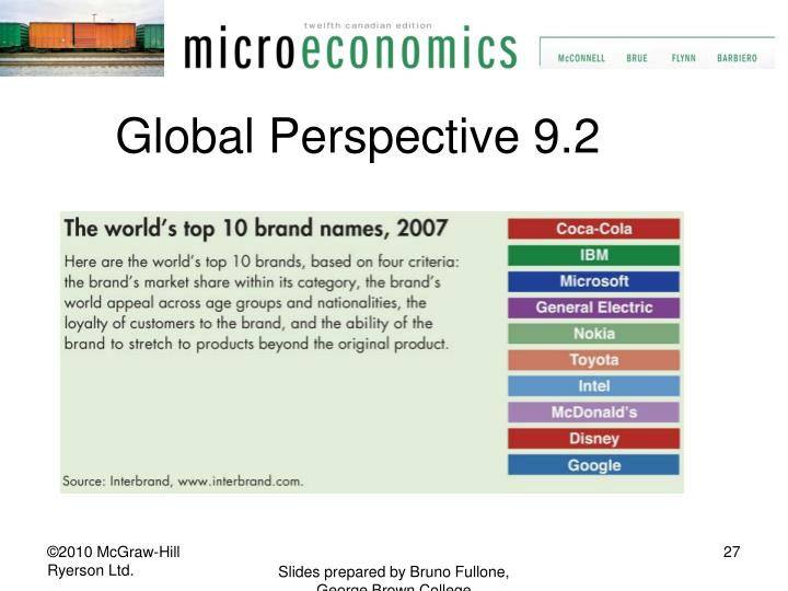 Global Perspective 9.2