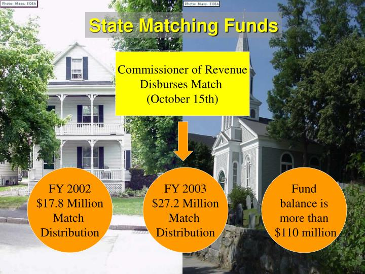 State Matching Funds