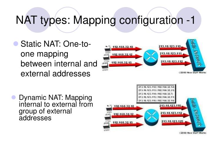 NAT types: Mapping configuration -1