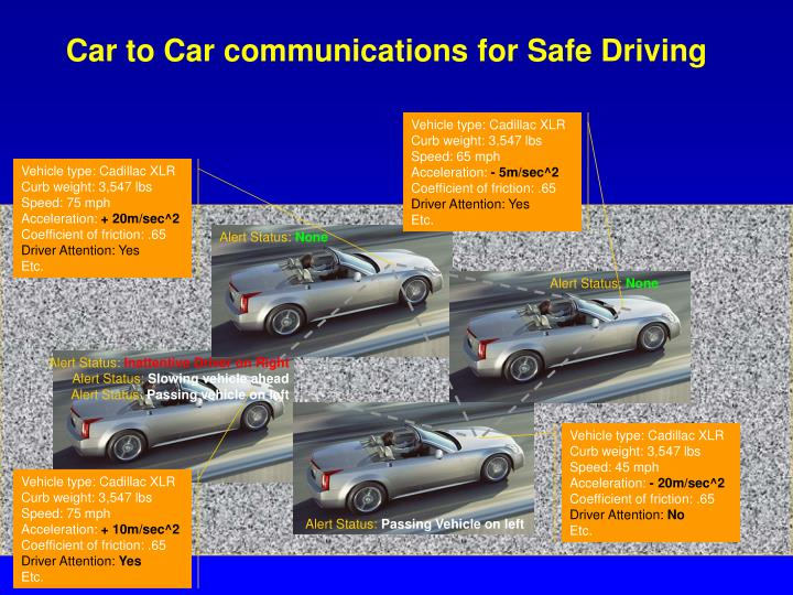 Car to Car communications for Safe Driving