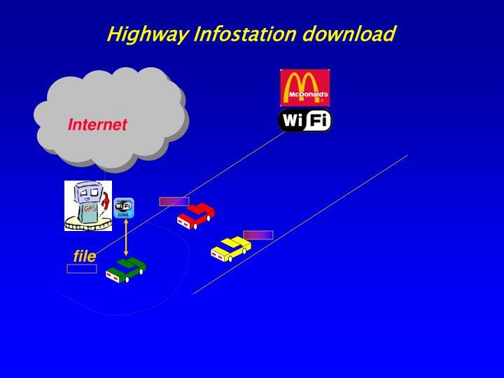 Highway Infostation download
