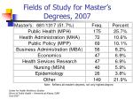 fields of study for master s degrees 2007
