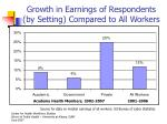 growth in earnings of respondents by setting compared to all workers