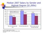 median 2007 salary by gender and highest degree 1 000s
