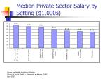 median private sector salary by setting 1 000s