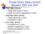 private sector salary growth between 2002 and 2007