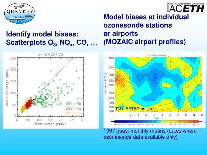 Model biases at individual ozonesonde stations