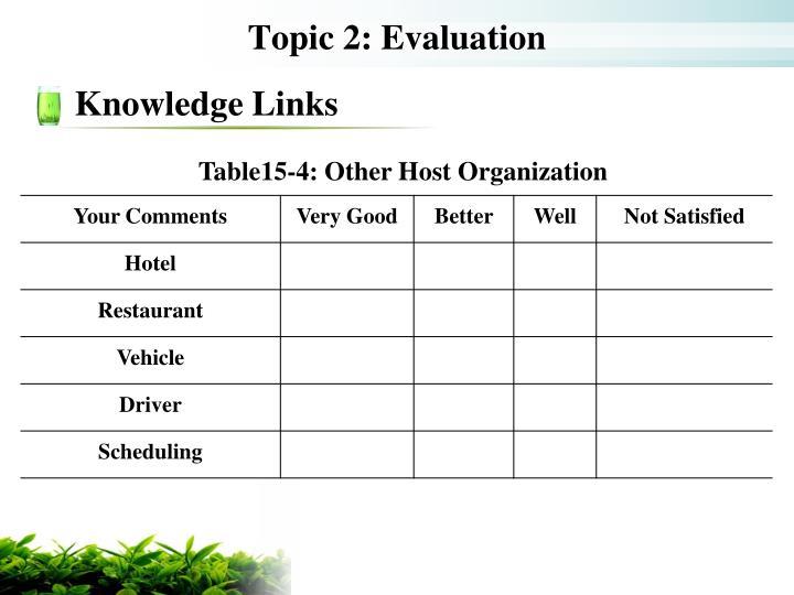 Topic 2: Evaluation