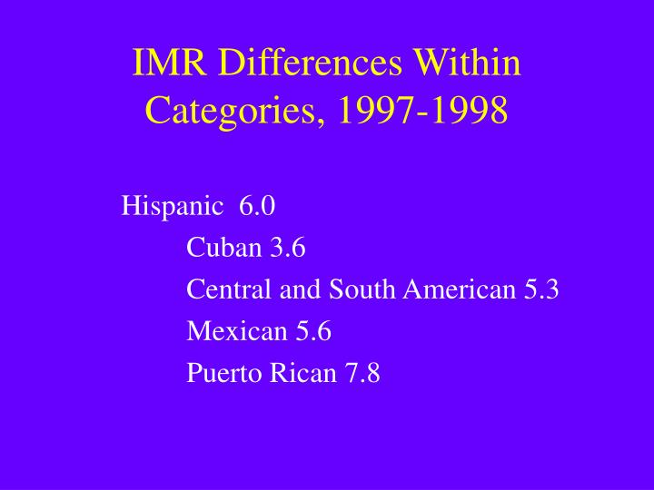 IMR Differences Within Categories, 1997-1998