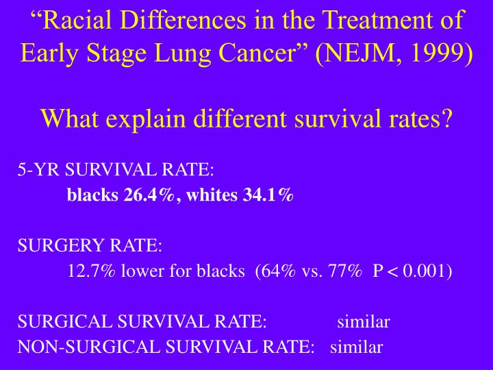 """""""Racial Differences in the Treatment of Early Stage Lung Cancer"""" (NEJM, 1999)"""